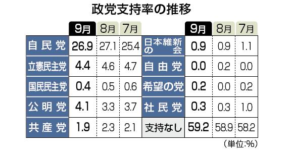 政党って何なの? | 矢沢たかお公式サイト